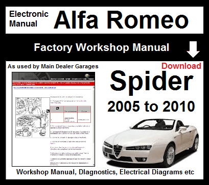 Alfa Romeo Spider Workshop Service Repair Manual Download