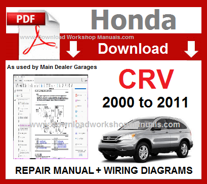 Honda CRV Workshop Repair Manual