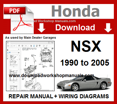 Honda NSX Workshop Repair Manual