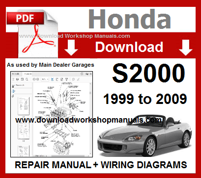 Honda S2000 Workshop Repair Manual