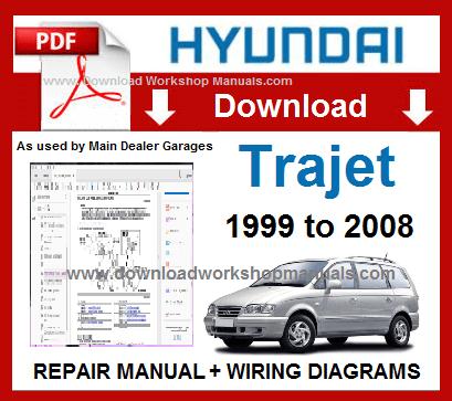 Strange Hyundai Trajet Wiring Diagram Today Diagram Data Schema Wiring Digital Resources Funapmognl