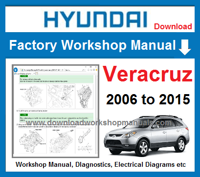 Hyundai Veracruz Service Repair Manual