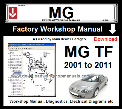Outstanding Mg Tf Workshop Service Repair Manual Download Wiring 101 Eattedownsetwise Assnl