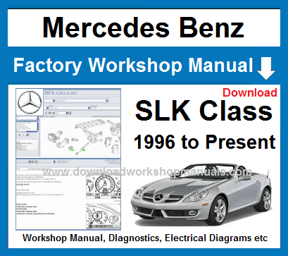 Mercedes SLK Service Repair Workshop Manual