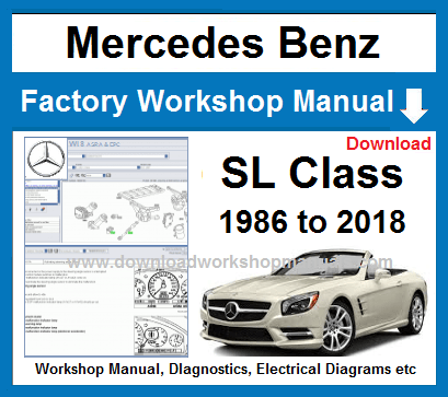 Mercedes SL Class Service Repair Manual