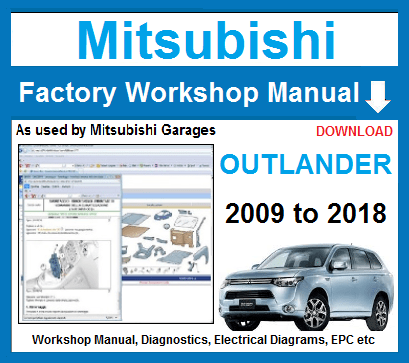 Mitsubishi Outlander Workshop Repair Service Manual