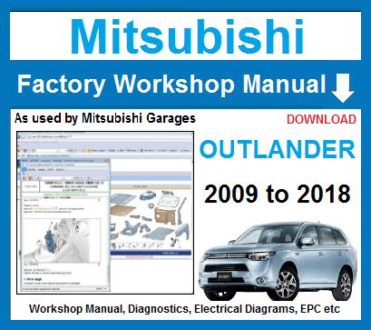 Mitsubishi Outlander Workshop Manual Download