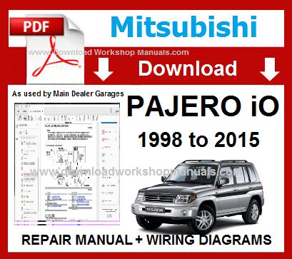 mitsubishi pajero io workshop manual download download workshop rh downloadworkshopmanuals com