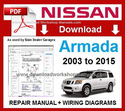 Nissan Armada Service Repair Manual Download
