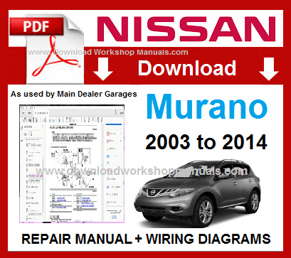 Nissan Murano Workshop Service Repair Manual Download PDF