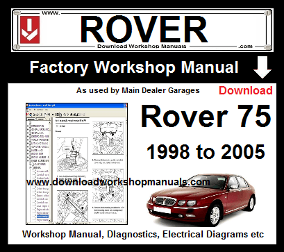 Rover 75 Work Manual, Rover 75 Wiring Diagram
