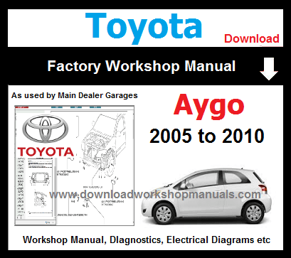 Toyota Aygo Workshop Repair Manual Download pdf