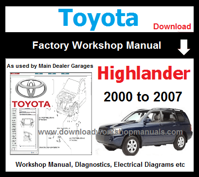 Toyota Highlander 2000 to 2007 Workshop Manual