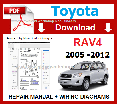 Toyota Rav4 Service Repair Workshop Manual pdf