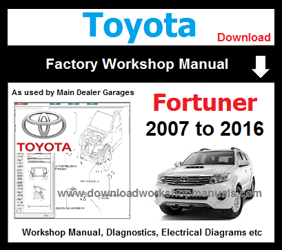 Toyota Fortuner Service Repair Workshop Manual