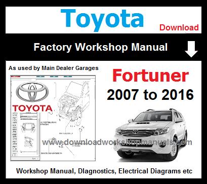 toyota fortuner workshop repair manual download workshop