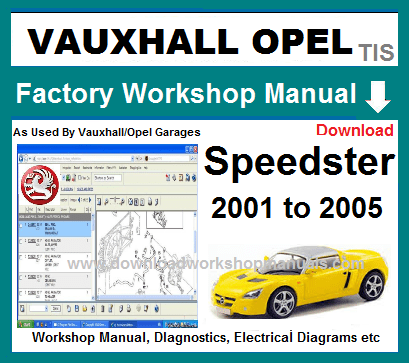 Vauxhall Speedster Workshop Repair Manual