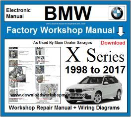 BMW X Series Service Repair Workshop Manual