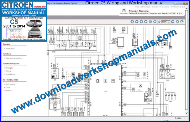 citroen c5 workshop service repair manual  download workshop manuals .com