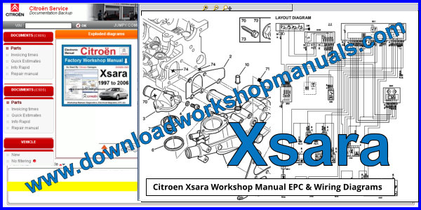 Citroen Xsara Workshop Repair Manual
