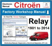 Citroen Relay Workshop Manual Download