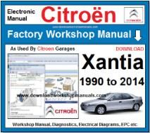 Citroen Xantia Workshop Manual Download