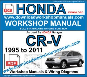 Honda CRV Workshop Service Repair Manual PDF