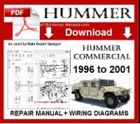 Hummer commercial Workshop Manual Download