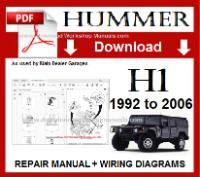 Hummer H1 Workshop Manual Download