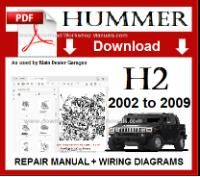 Hummer H2 Workshop Manual Download