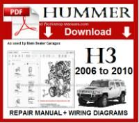 Hummer H3 Workshop Manual Download
