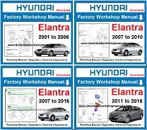 Hyundai Elantra Service Repair Manual