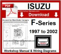 free owners manual of rodeo isuzu 2002