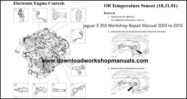 Jaguar X 350 Service Repair Manual