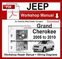 Jeep Cherokee Workshop Manual Download
