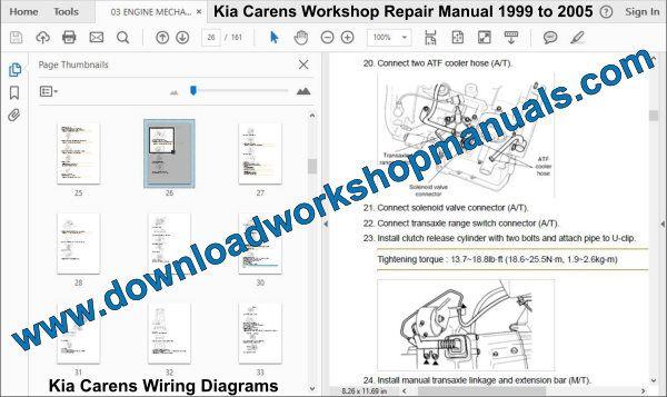 Kia Carens 1999 To 2005 Workshop Repair Manual Pdf
