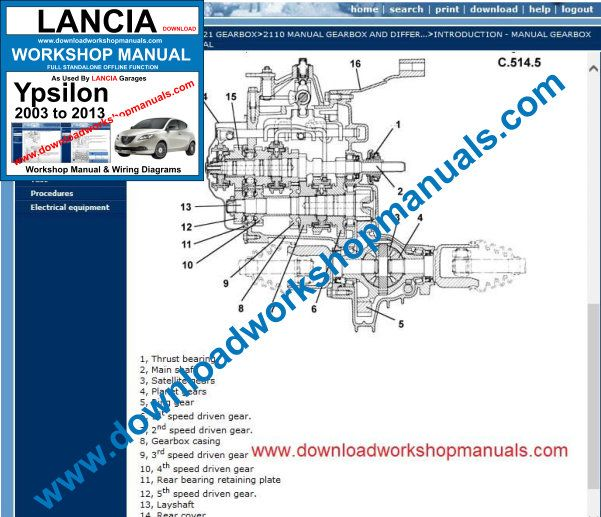 Lancia Ypsilon Repair Manual
