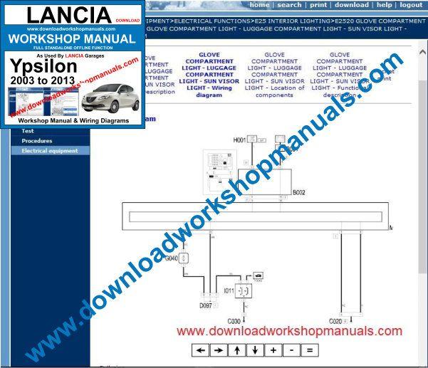 Lancia Ypsilon Service Repair Manual