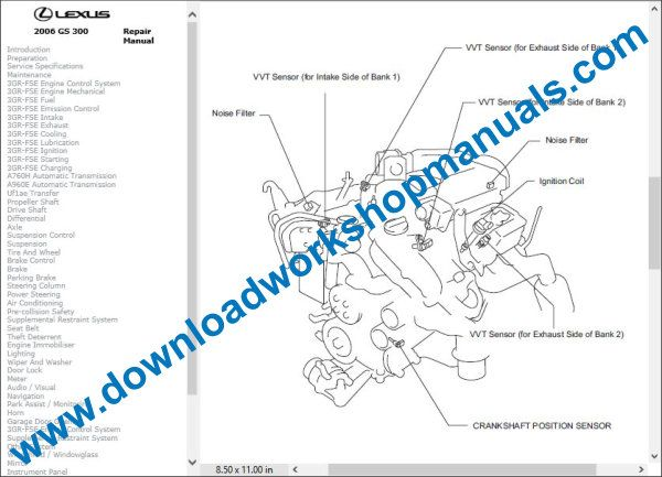 Lexus GS 300 workshop manual
