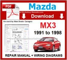 Mazda MX3 Workshop Repair Manual pdf