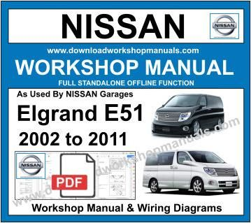 Nissan Elgrand E51 Service Repair Workshop Manual