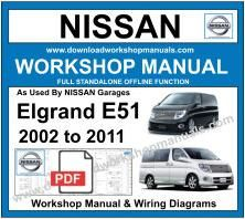 Nissan Elgrand E51 Workshop Repair Manual