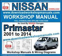 Nissan Primastar Wiring Diagram Free Download. . Wiring Diagram on
