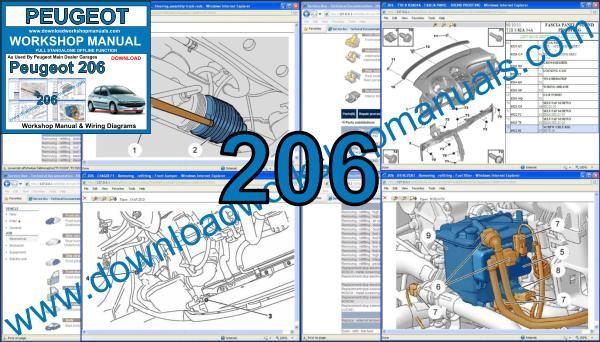 Peugeot 206 Workshop Service Repair Manual