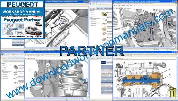 Peugeot Partner workshop manual