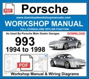Superb Porsche 993 Wiring Diagram Pdf Wiring Diagram Tutorial Wiring Digital Resources Remcakbiperorg