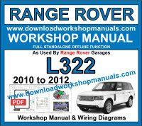 RANGE ROVER WORKSHOP REPAIR MANUALS