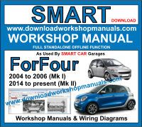 Smart forfour Workshop Repair Manual Download