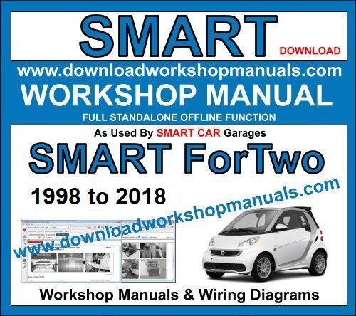 SMART CAR FORTWO Workshop Repair Manual DownloadDownload Workshop Manuals .com