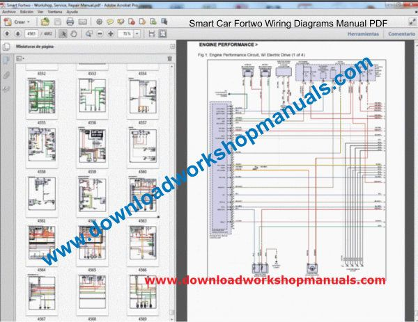 Smart Car Fortwo Wiring Diagrams pdf